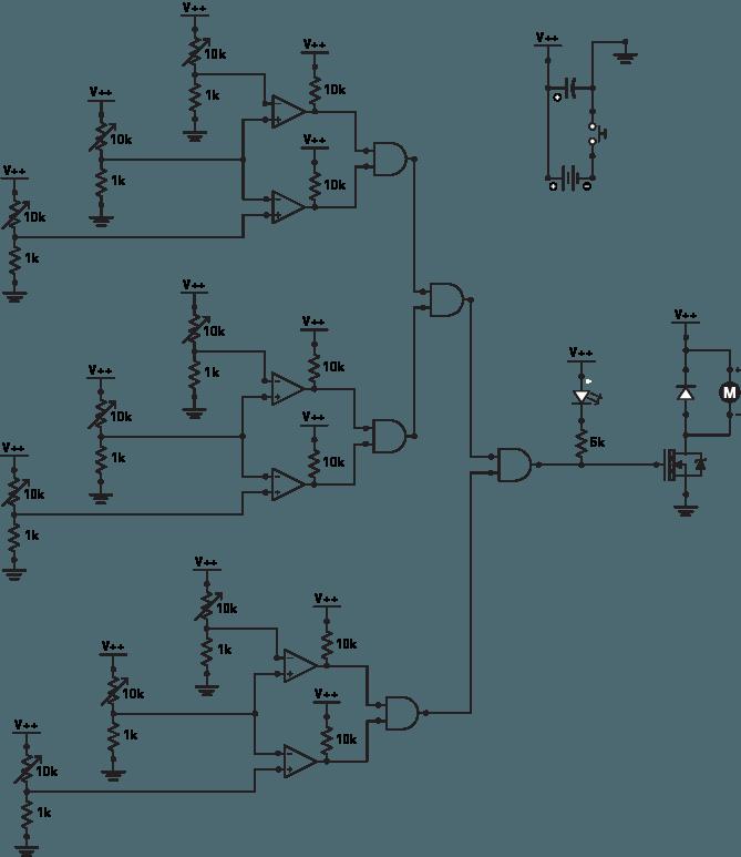 the combinator  u2013 hierotechnics